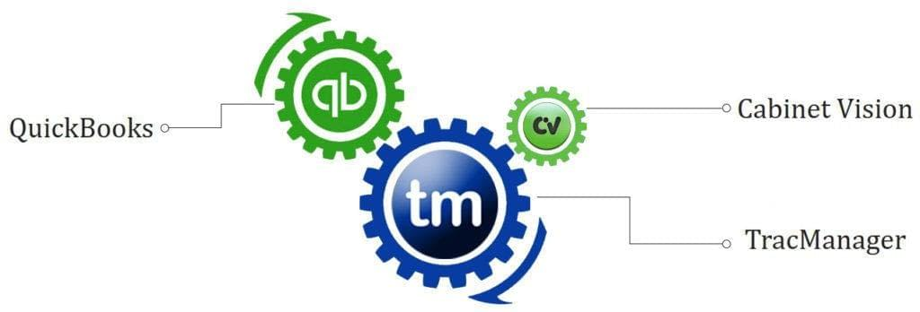 tracmanager ultimate | tractivity | tractivity