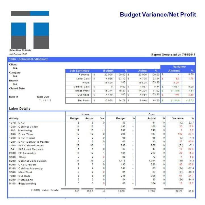 BVR 1 - Job Cost Analysis